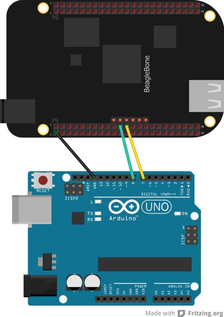 Beaglebone Black Serial Connection to Arduino