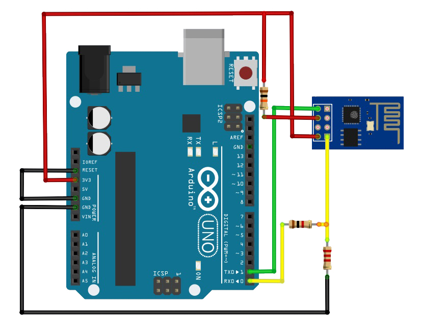 Arduino GPRS Tutorial | Microcontroller Tutorials