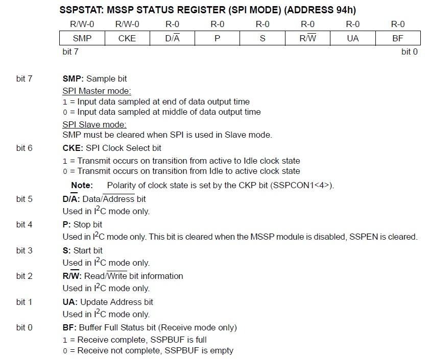 PIC16 SPI Tutorial | Microcontroller Tutorials