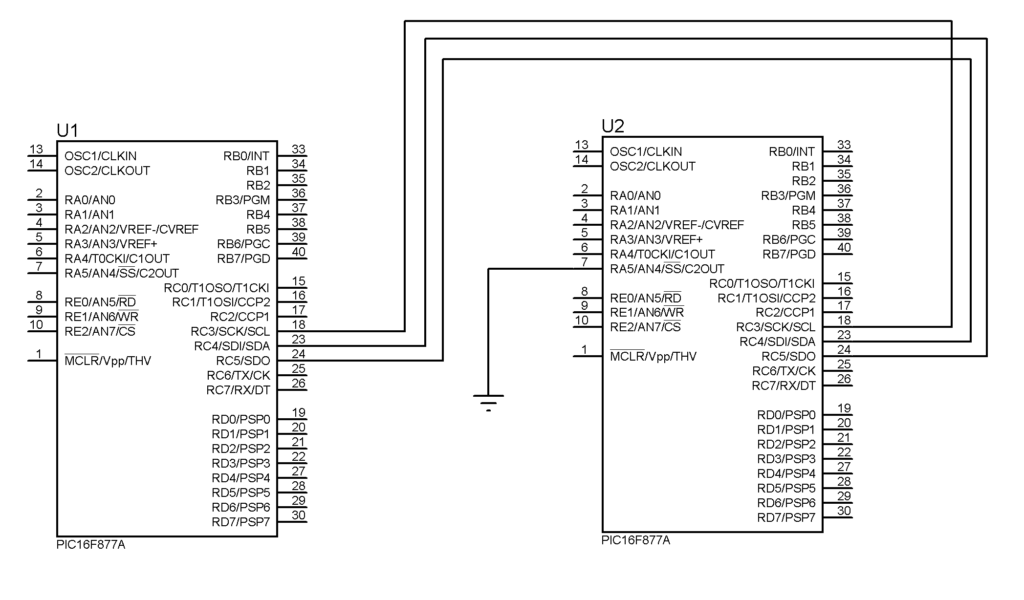 Pic16f887 Pwm C Code