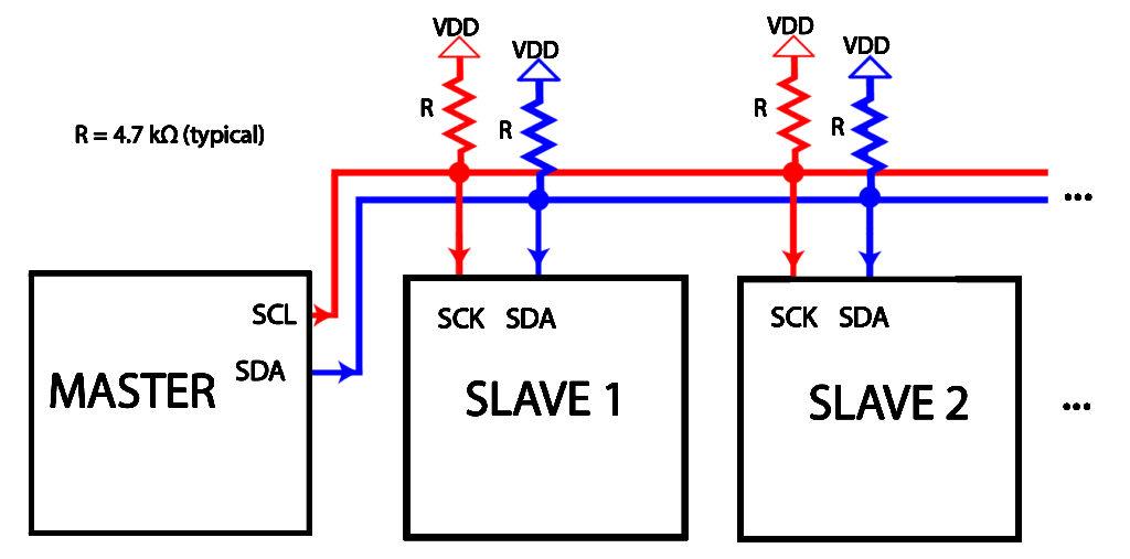 I2c Wiring - Meta Wiring Diagrams