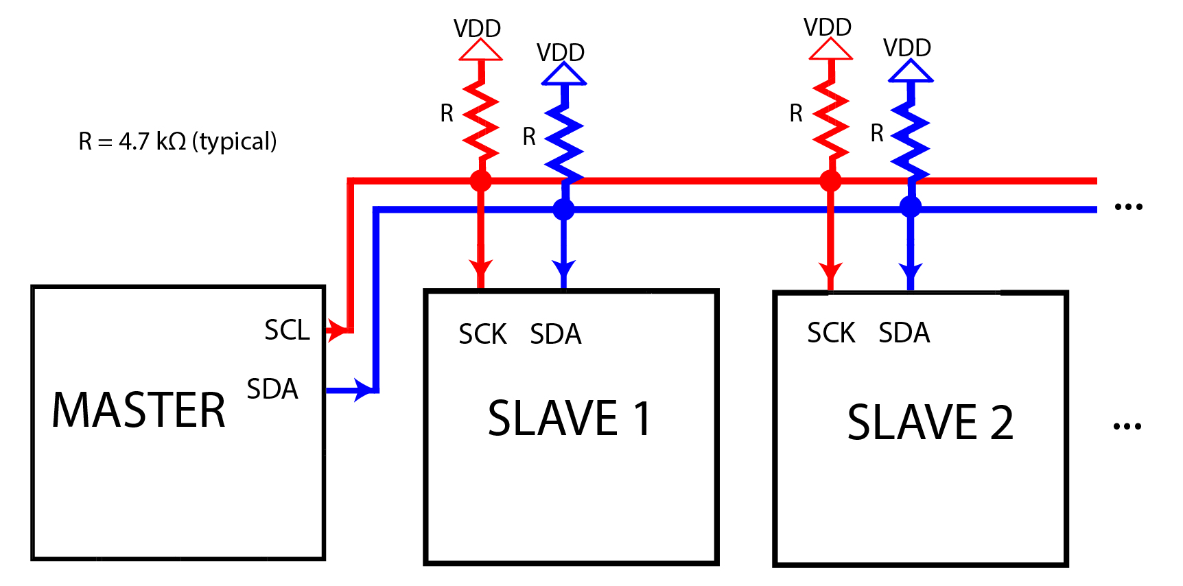 What is I2C? | Protocol Guide | Microcontroller Tutorials I C Wiring Diagram on power wiring, lcd wiring, timer wiring, sound wiring, pcb wiring, arduino wiring, cpu wiring, keypad wiring,