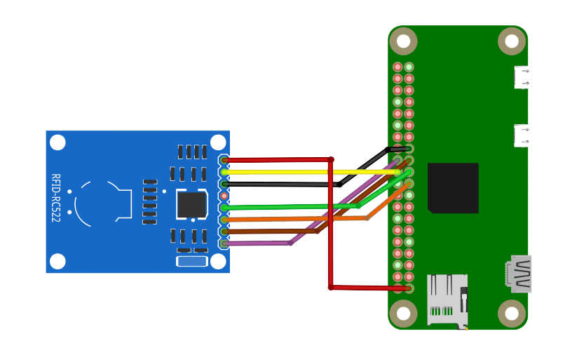 Using RFID with Raspberry Pi Zero | Microcontroller Tutorials