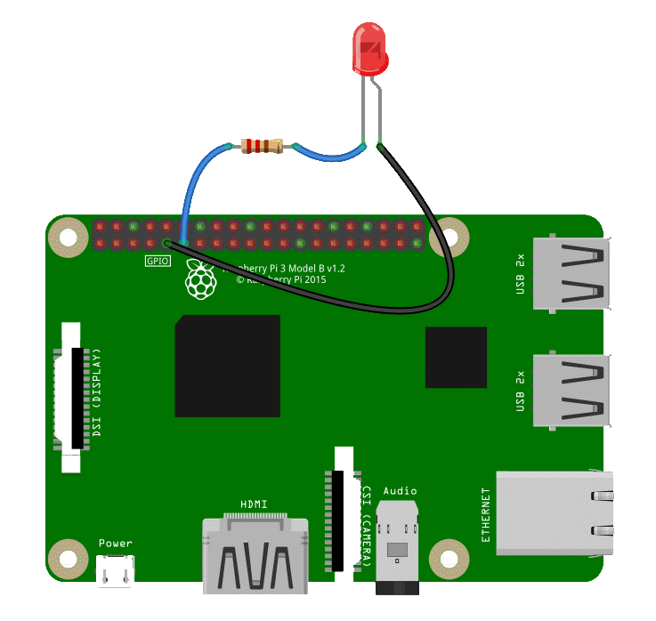 GPIO LED output example