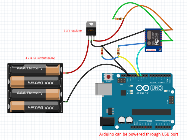 Arduino WiFi: Using ESP8266 with AT Commands | Microcontroller Tutorials