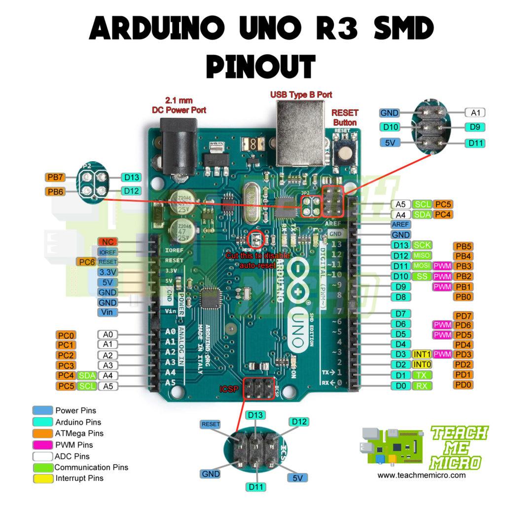 Arduino UNO Pinout Diagram | Microcontroller Tutorials