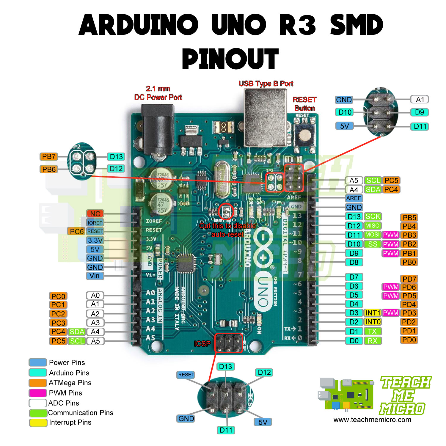 Arduino UNO Pinout Diagram | Microcontroller Tutorials