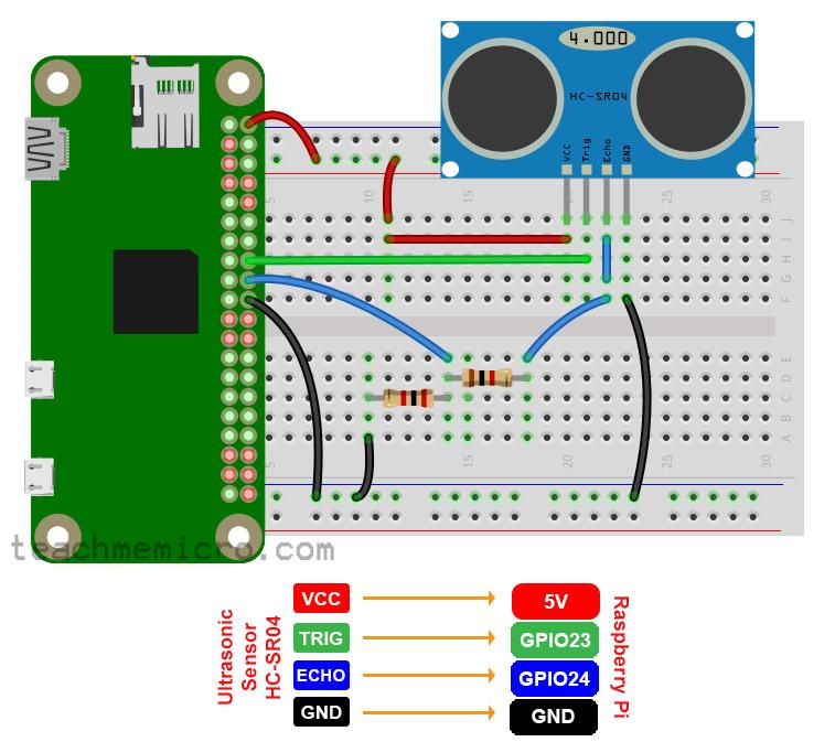 Raspberry Pi Ultrasonic Wiring diagram