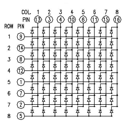 Cascaded dot matrix